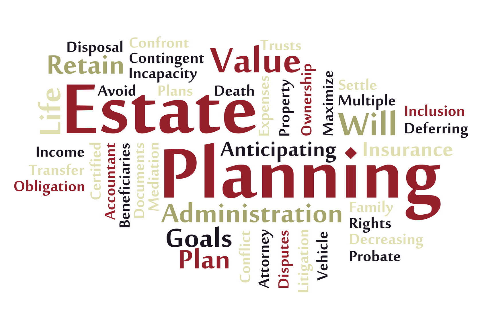 Estate planning and date of death